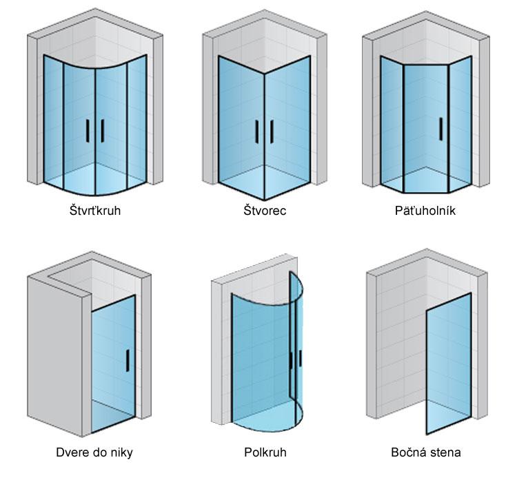 obrazok-verzie-sprchovych-kutov-1